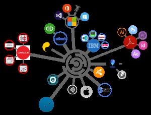 BIQed-Asset-Analytics-Software-Map-1